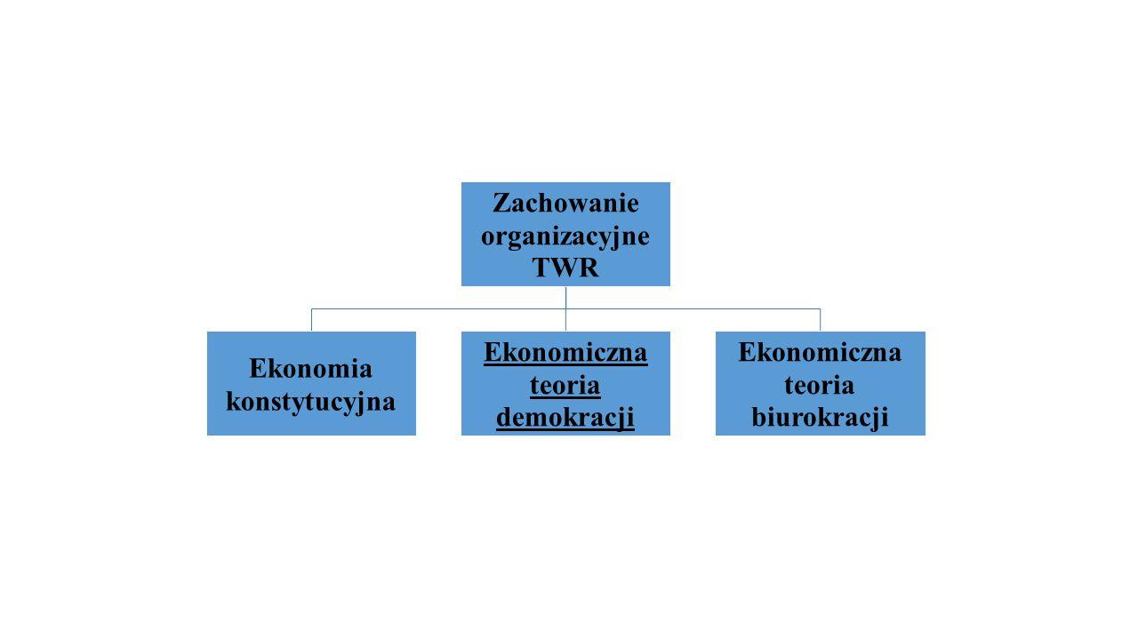 Ekonomiczna teoria demokracji stworzona przez Anthonego Downsa (1957: An Economic Theory of Democracy) demokracja to konkurencja co najmniej dwóch partii w celu sprawowania władzy publicznej, której wyniki poznajemy w demokratycznych wyborach, gdzie 1 wyborca ma 1 głos polityka jest tu analizowana w kategoriach wolnego rynku, na których przedsiębiorstwa (partie) oferują kupcom (wyborcom) swoje produkty (programy polityczne) motywem działania polityków jest chęć objęcia władzy, a nie wprowadzanie programów politycznych w życie