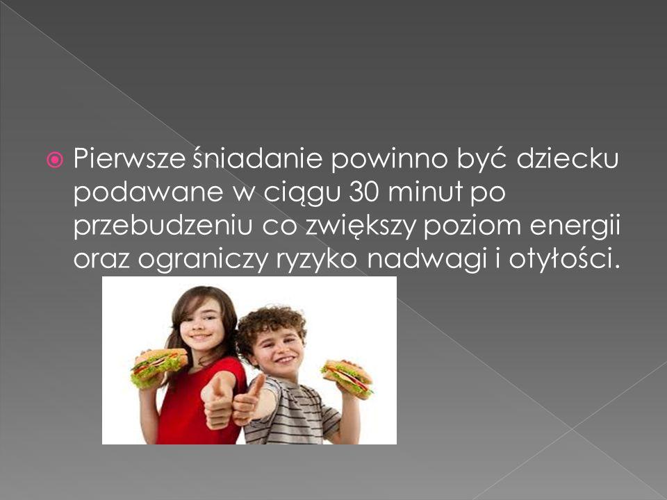  Pierwsze śniadanie powinno być dziecku podawane w ciągu 30 minut po przebudzeniu co zwiększy poziom energii oraz ograniczy ryzyko nadwagi i otyłości.