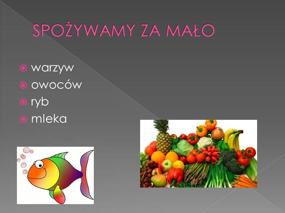  warzyw  owoców  ryb  mleka