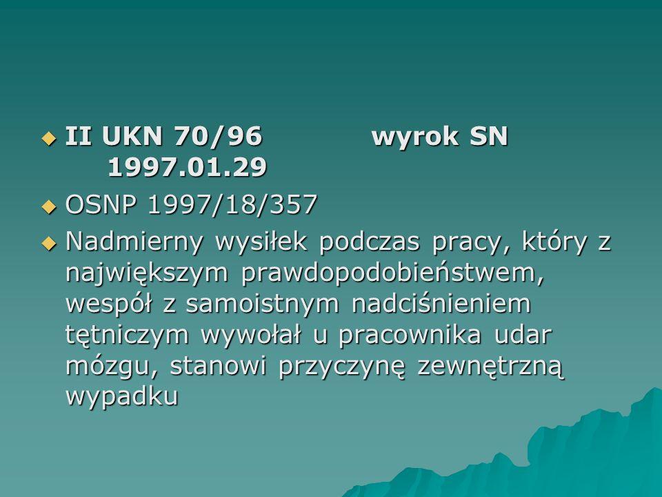  II UKN 70/96wyrok SN 1997.01.29  OSNP 1997/18/357  Nadmierny wysiłek podczas pracy, który z największym prawdopodobieństwem, wespół z samoistnym n