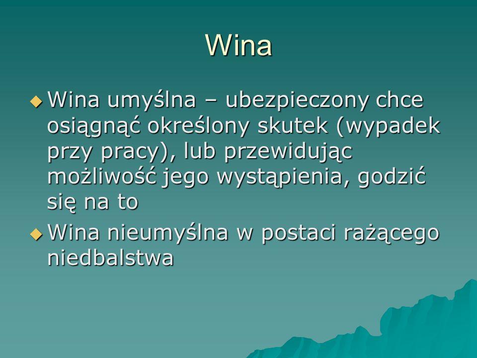 Wina  Wina umyślna – ubezpieczony chce osiągnąć określony skutek (wypadek przy pracy), lub przewidując możliwość jego wystąpienia, godzić się na to 