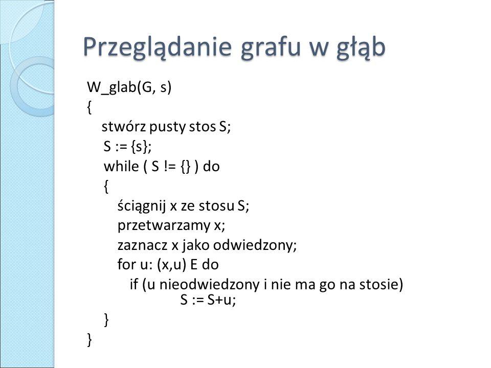 Przeglądanie grafu w głąb W_glab(G, s) { stwórz pusty stos S; S := {s}; while ( S != {} ) do { ściągnij x ze stosu S; przetwarzamy x; zaznacz x jako odwiedzony; for u: (x,u) E do if (u nieodwiedzony i nie ma go na stosie) S := S+u; }