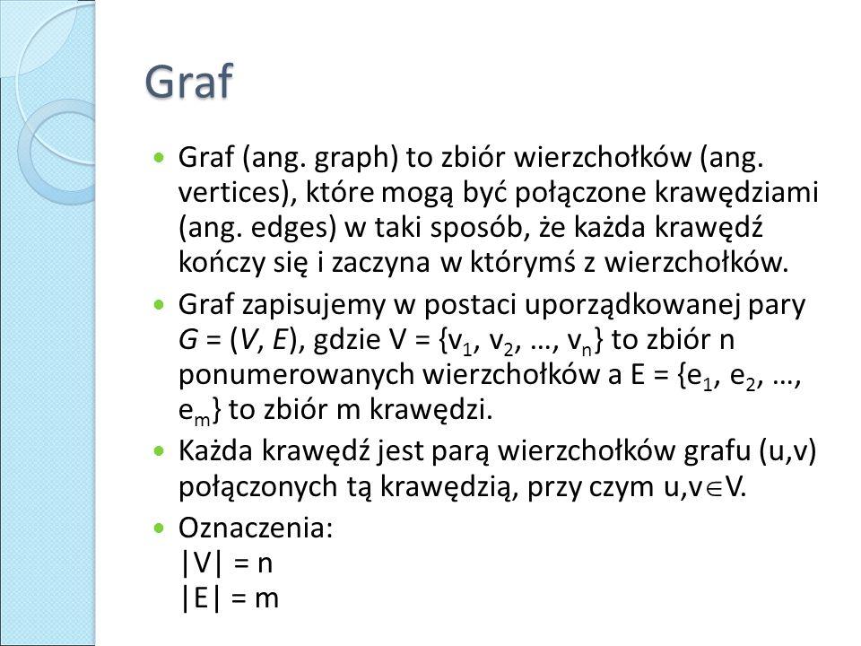 Graf Graf (ang. graph) to zbiór wierzchołków (ang. vertices), które mogą być połączone krawędziami (ang. edges) w taki sposób, że każda krawędź kończy