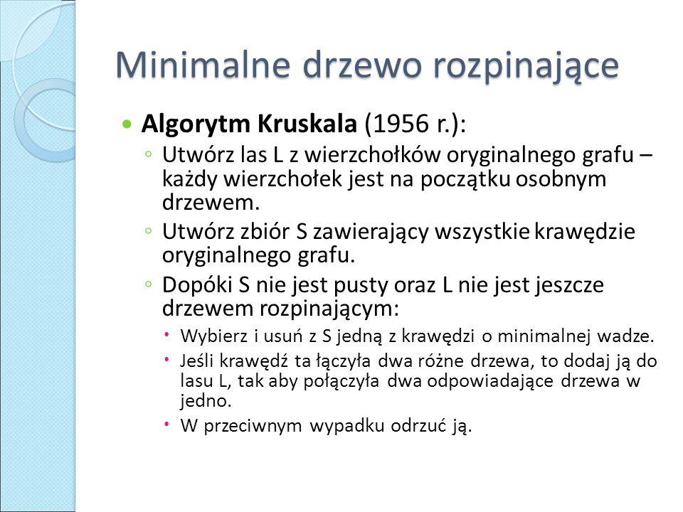 Minimalne drzewo rozpinające Algorytm Kruskala (1956 r.): ◦ Utwórz las L z wierzchołków oryginalnego grafu – każdy wierzchołek jest na początku osobnym drzewem.