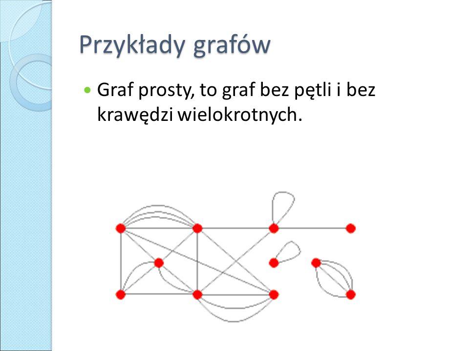 Historia grafów Za najstarszy przykład zastosowania grafów w rozwiązaniu zadanego problemu uznaje się zagadnienie mostów królewieckich, opis którego opublikował w 1736 roku Leonhard Euler.