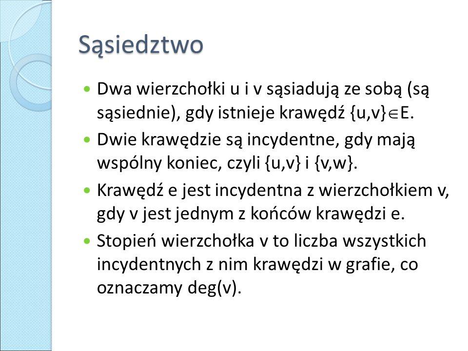 Sąsiedztwo Dwa wierzchołki u i v sąsiadują ze sobą (są sąsiednie), gdy istnieje krawędź {u,v}  E. Dwie krawędzie są incydentne, gdy mają wspólny koni