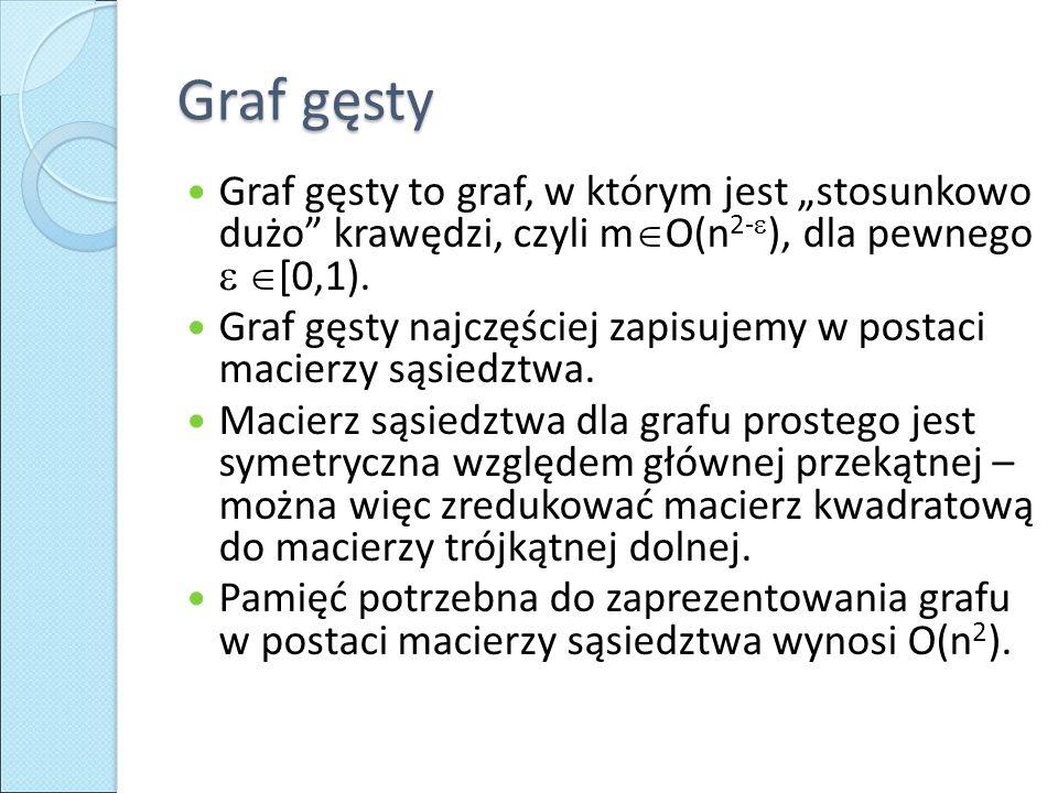 """Graf gęsty Graf gęsty to graf, w którym jest """"stosunkowo dużo"""" krawędzi, czyli m  O(n 2-  ), dla pewnego   [0,1). Graf gęsty najczęściej zapisujem"""