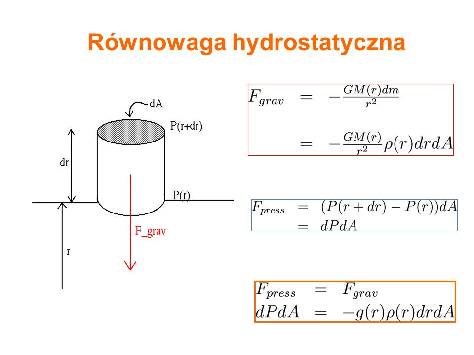 W praktyce liczy się prawdopodobieństwa procesów, w których foton o energii h zostanie pochłonięty lub rozproszony.