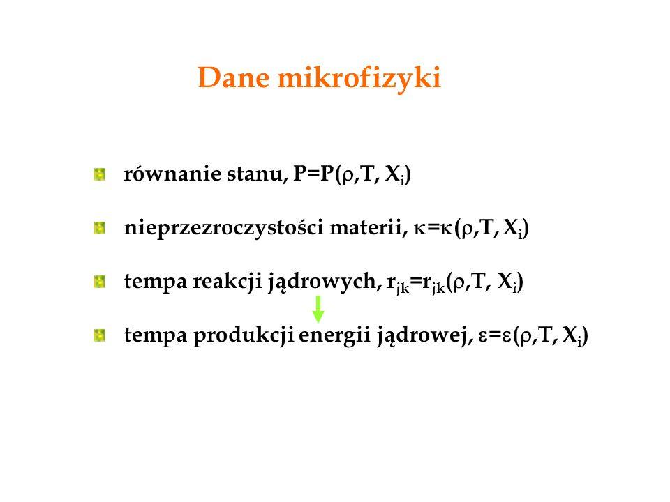 Dane mikrofizyki równanie stanu, P=P( ,T, X i ) nieprzezroczystości materii,  =  ( ,T, X i ) tempa reakcji jądrowych, r jk =r jk ( ,T, X i ) temp