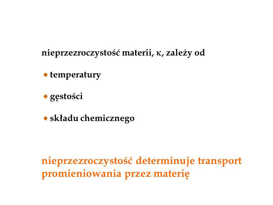 nieprzezroczystość materii, , zależy od temperatury gęstości składu chemicznego nieprzezroczystość determinuje transport promieniowania przez materię