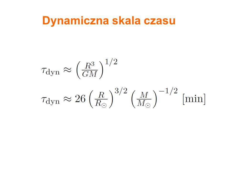 Transport promienisty Przybliżenie dyfuzyjne F dyf = -D  N D=(vl)/3 Fotony: v  c l  l ph =1/(  ) N=U rad =aT 4