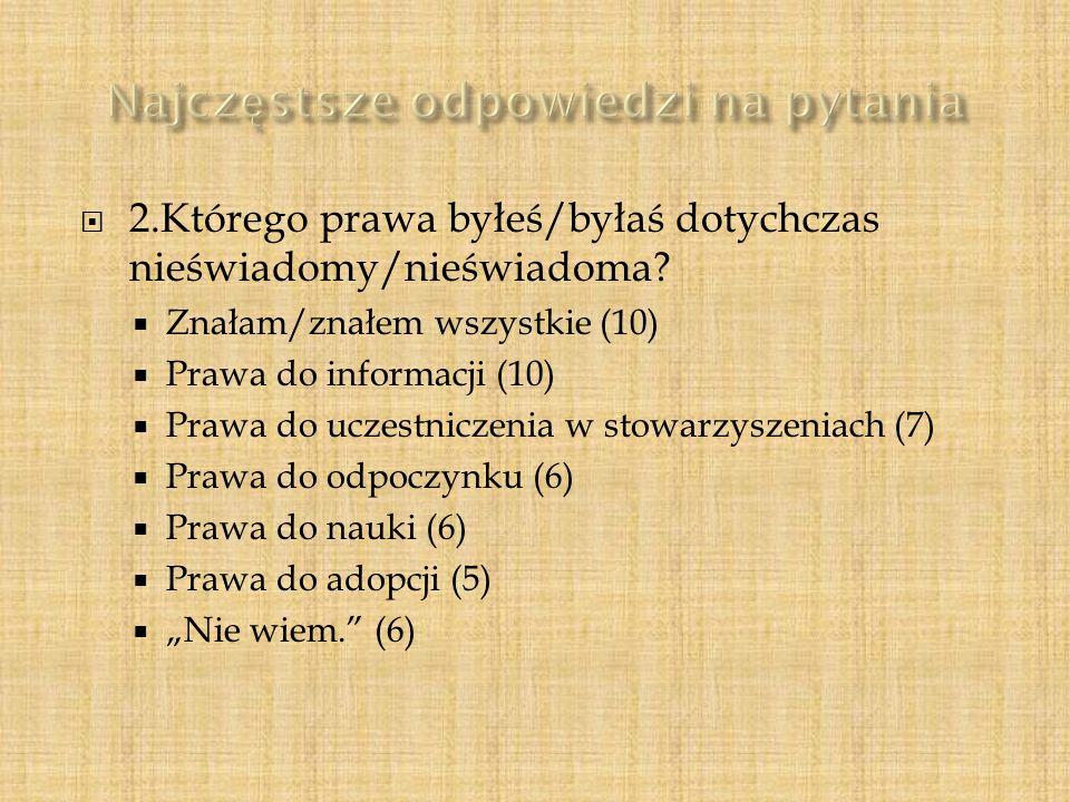  2.Którego prawa byłeś/byłaś dotychczas nieświadomy/nieświadoma?  Znałam/znałem wszystkie (10)  Prawa do informacji (10)  Prawa do uczestniczenia