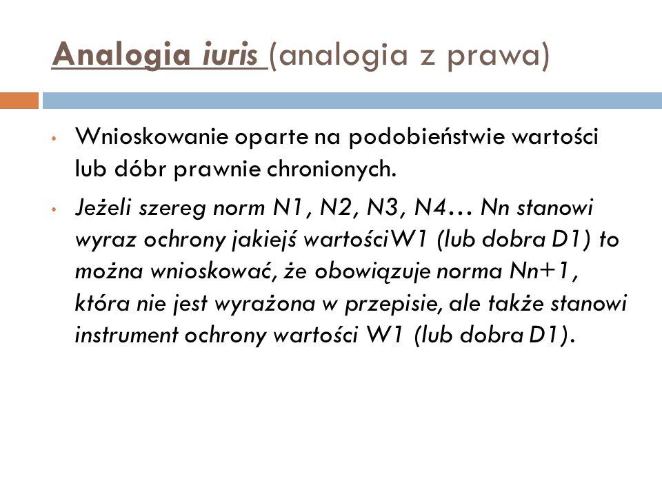 Analogia iuris (analogia z prawa) Wnioskowanie oparte na podobieństwie wartości lub dóbr prawnie chronionych. Jeżeli szereg norm N1, N2, N3, N4… Nn st