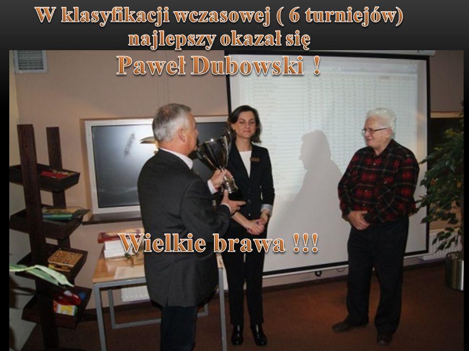 1.Paweł Dubowski- zdobywca pucharu .