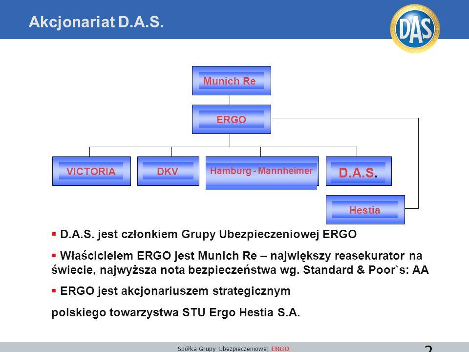Spółka Grupy Ubezpieczeniowej ERGO 2 Akcjonariat D.A.S. Munich Re ERGO Hestia D.A.S. Hamburg - Mannheimer DKVVICTORIA  D.A.S. jest członkiem Grupy Ub