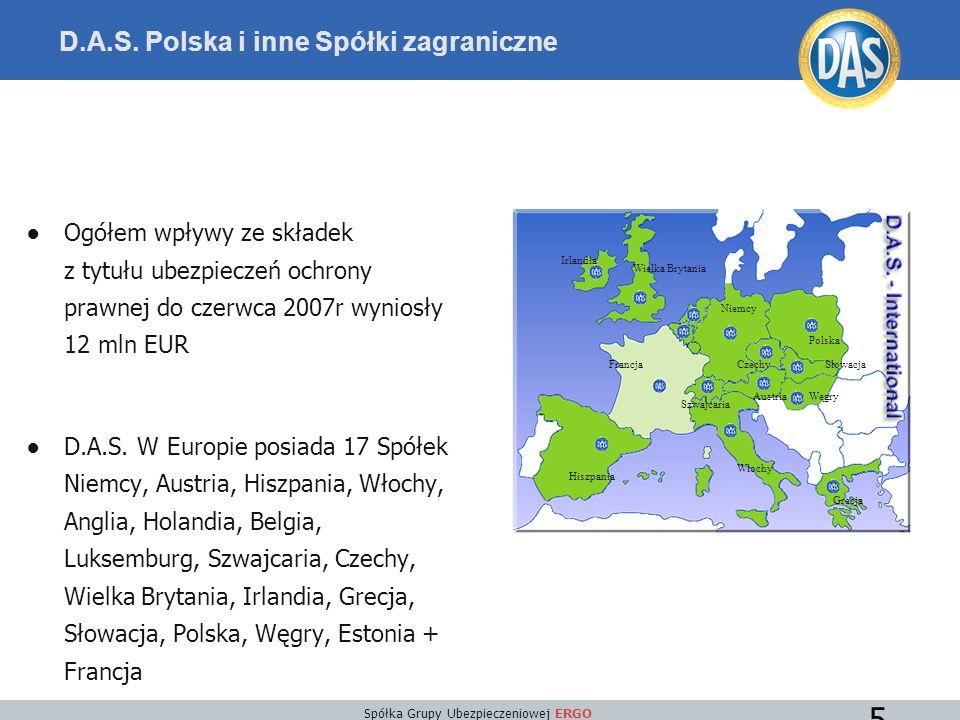 Spółka Grupy Ubezpieczeniowej ERGO 5 ●Ogółem wpływy ze składek z tytułu ubezpieczeń ochrony prawnej do czerwca 2007r wyniosły 12 mln EUR ●D.A.S.