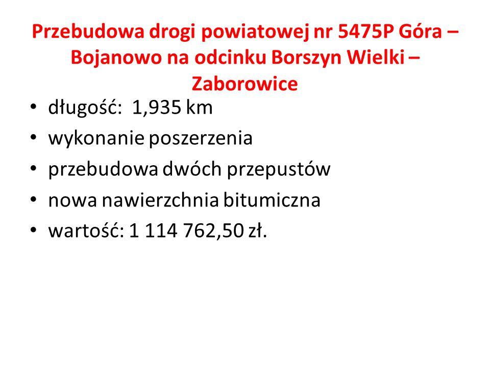 Przebudowa drogi powiatowej nr 5475P Góra – Bojanowo na odcinku Borszyn Wielki – Zaborowice długość: 1,935 km wykonanie poszerzenia przebudowa dwóch przepustów nowa nawierzchnia bitumiczna wartość: 1 114 762,50 zł.