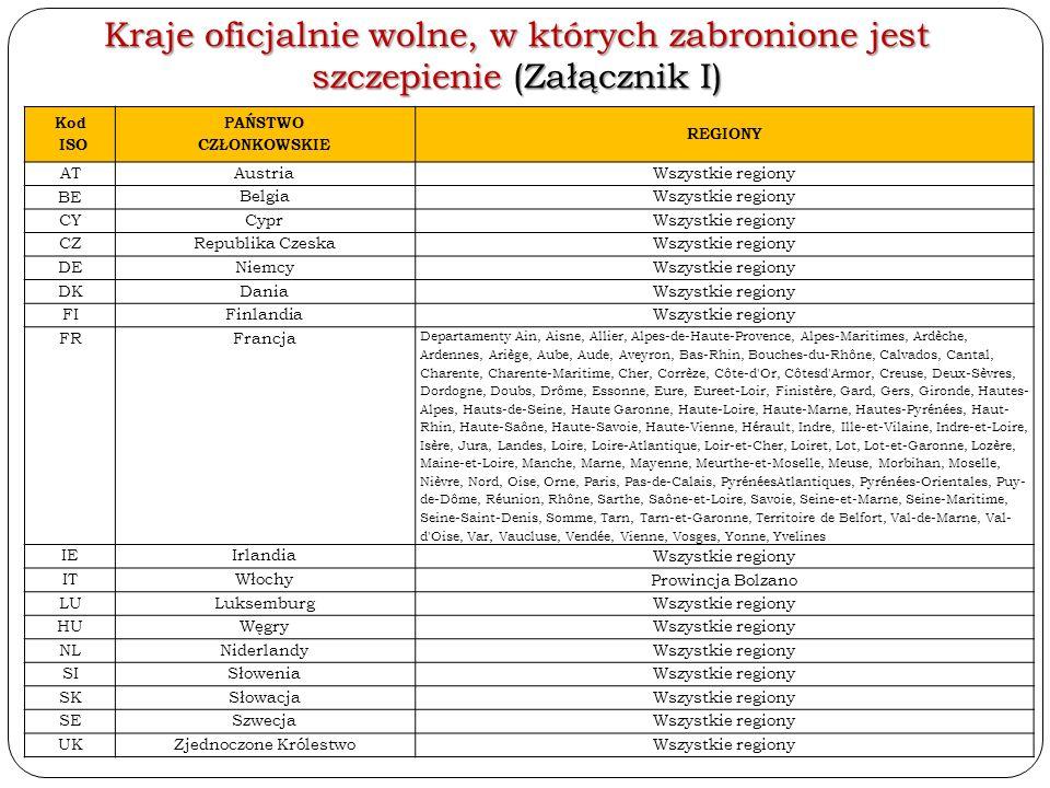 Kraje oficjalnie wolne, w których zabronione jest szczepienie (Załącznik I) Kod ISO PAŃSTWO CZŁONKOWSKIE REGIONY ATAustriaWszystkie regiony BE BelgiaW