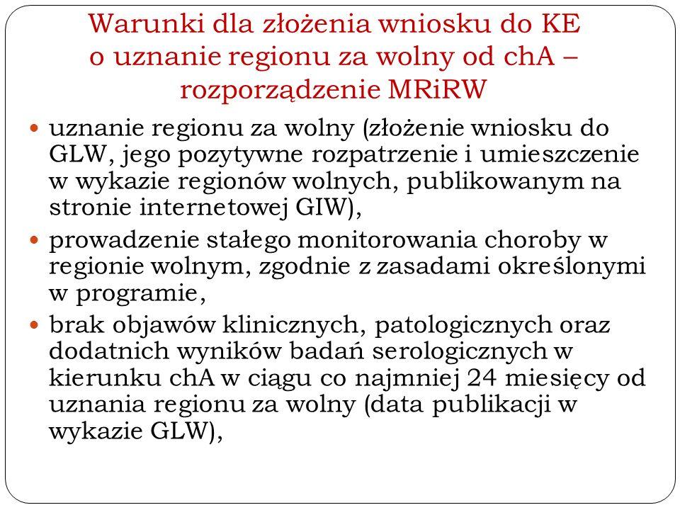 Warunki dla złożenia wniosku do KE o uznanie regionu za wolny od chA – rozporządzenie MRiRW uznanie regionu za wolny (złożenie wniosku do GLW, jego po