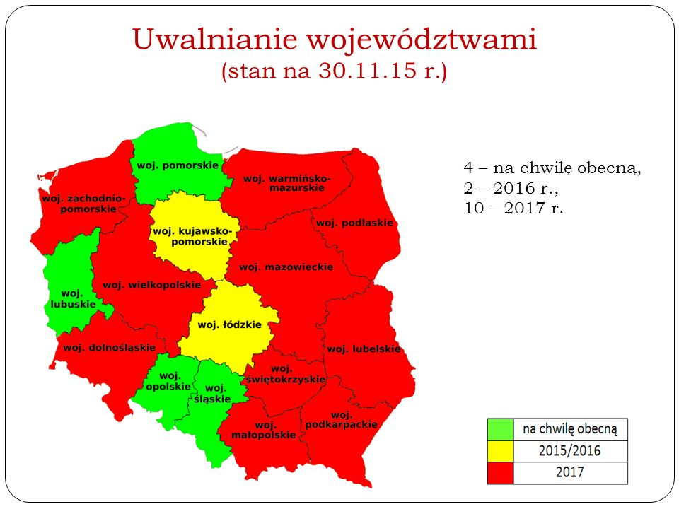 Uwalnianie województwami (stan na 30.11.15 r.) 4 – na chwilę obecną, 2 – 2016 r., 10 – 2017 r.