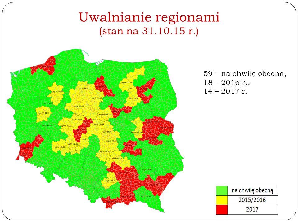 Uwalnianie regionami (stan na 31.10.15 r.) 59 – na chwilę obecną, 18 – 2016 r., 14 – 2017 r.