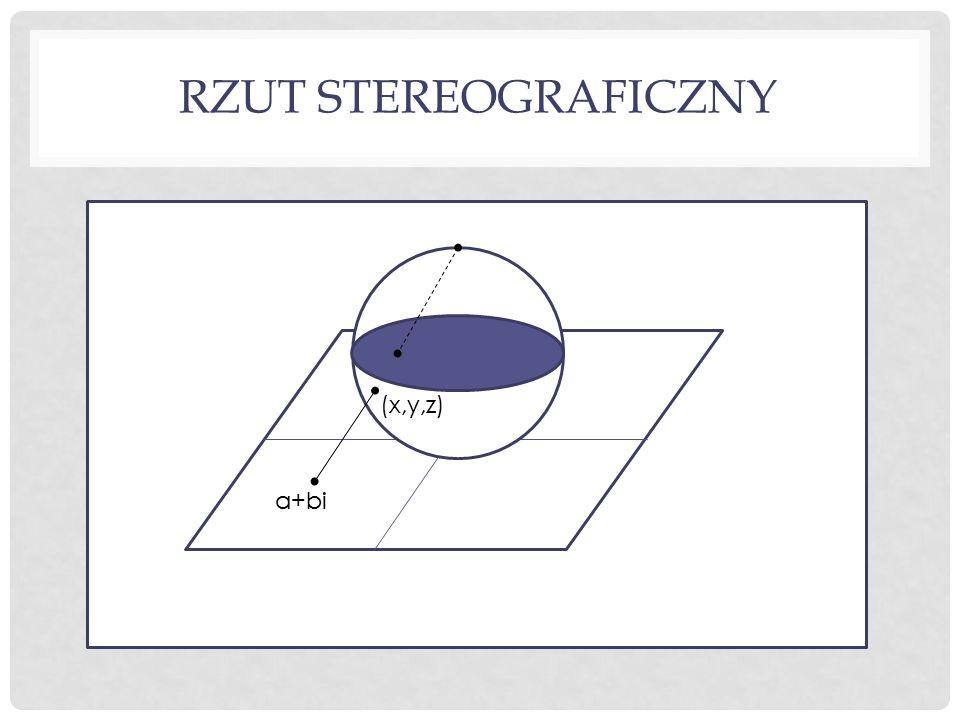 RZUT STEREOGRAFICZNY (x,y,z) a+bi