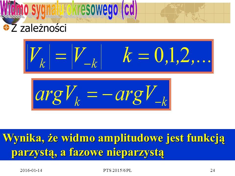 2016-01-14PTS 2015/6 PŁ24 Z zależności Wynika, że widmo amplitudowe jest funkcją parzystą, a fazowe nieparzystą