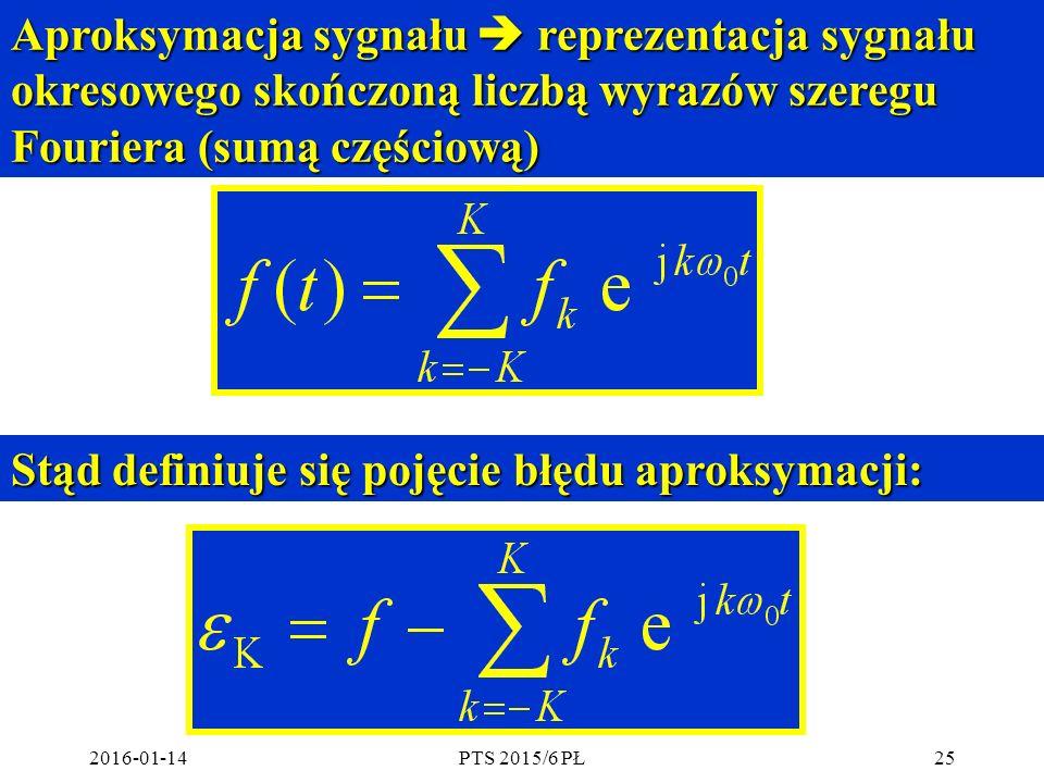 2016-01-14PTS 2015/6 PŁ25 Aproksymacja sygnału  reprezentacja sygnału okresowego skończoną liczbą wyrazów szeregu Fouriera (sumą częściową) Stąd definiuje się pojęcie błędu aproksymacji: