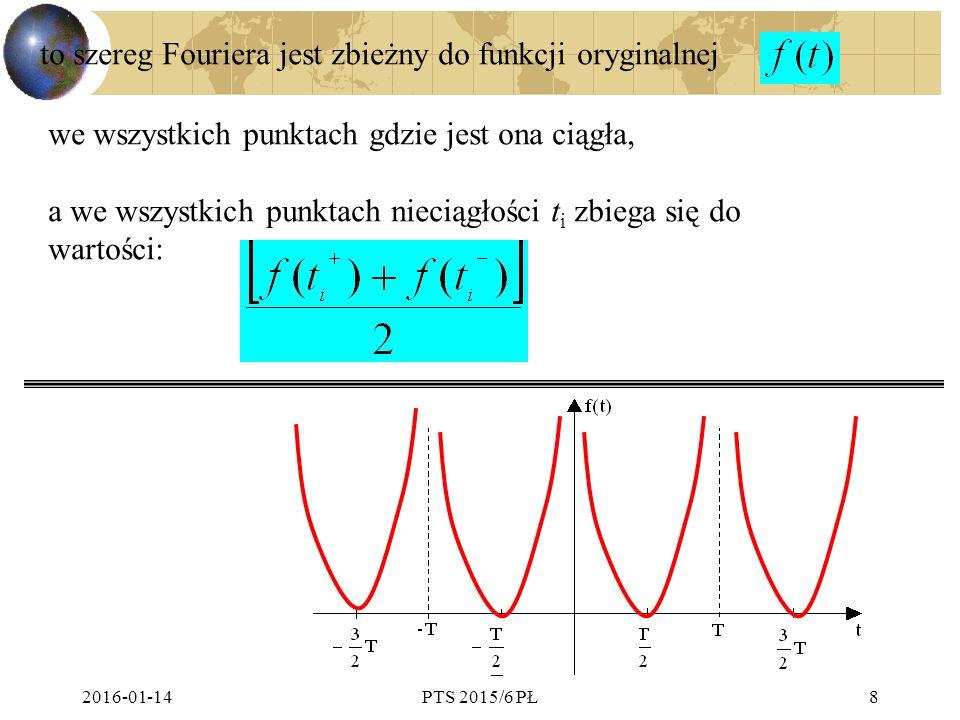 2016-01-14PTS 2015/6 PŁ8 to szereg Fouriera jest zbieżny do funkcji oryginalnej we wszystkich punktach gdzie jest ona ciągła, a we wszystkich punktach nieciągłości t i zbiega się do wartości: