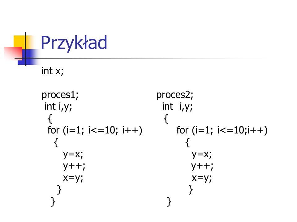 Przykład int x; proces1; proces2; int i,y; int i,y; { { for (i=1; i<=10; i++) for (i=1; i<=10;i++) { { y=x; y=x; y++; y++; x=y; x=y; } }