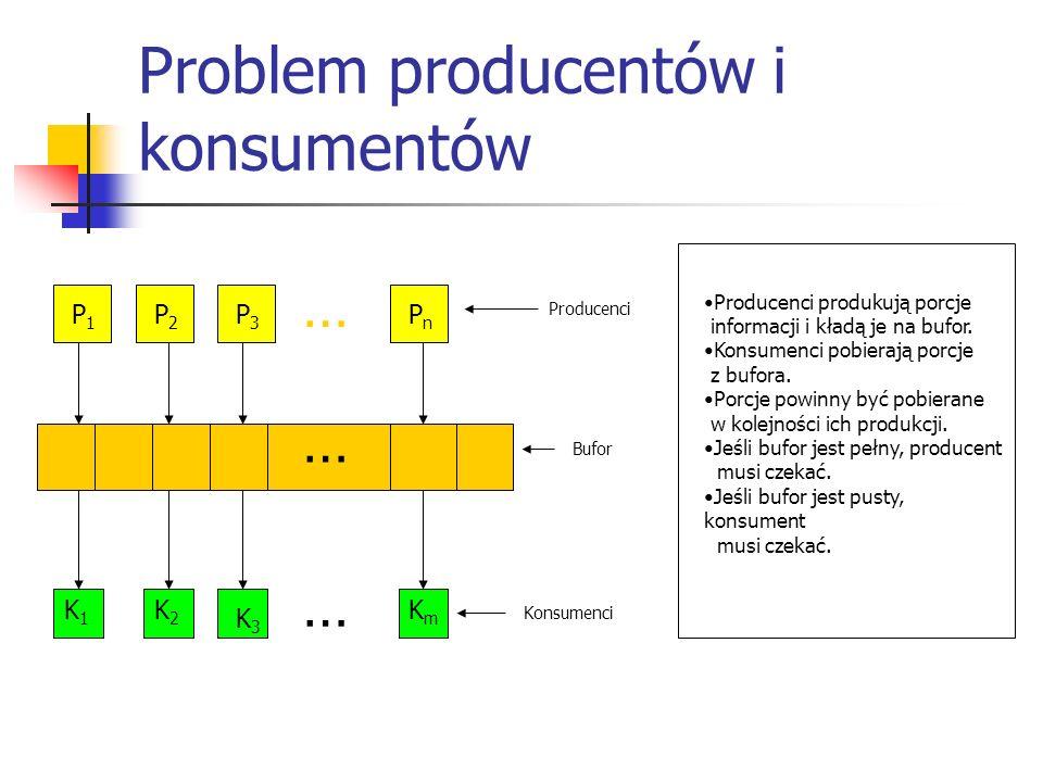Problem producentów i konsumentów … … … P1P1 P3P3 PnPn P2P2 KmKm K3K3 K2K2 K1K1 Producenci Bufor Konsumenci Producenci produkują porcje informacji i k