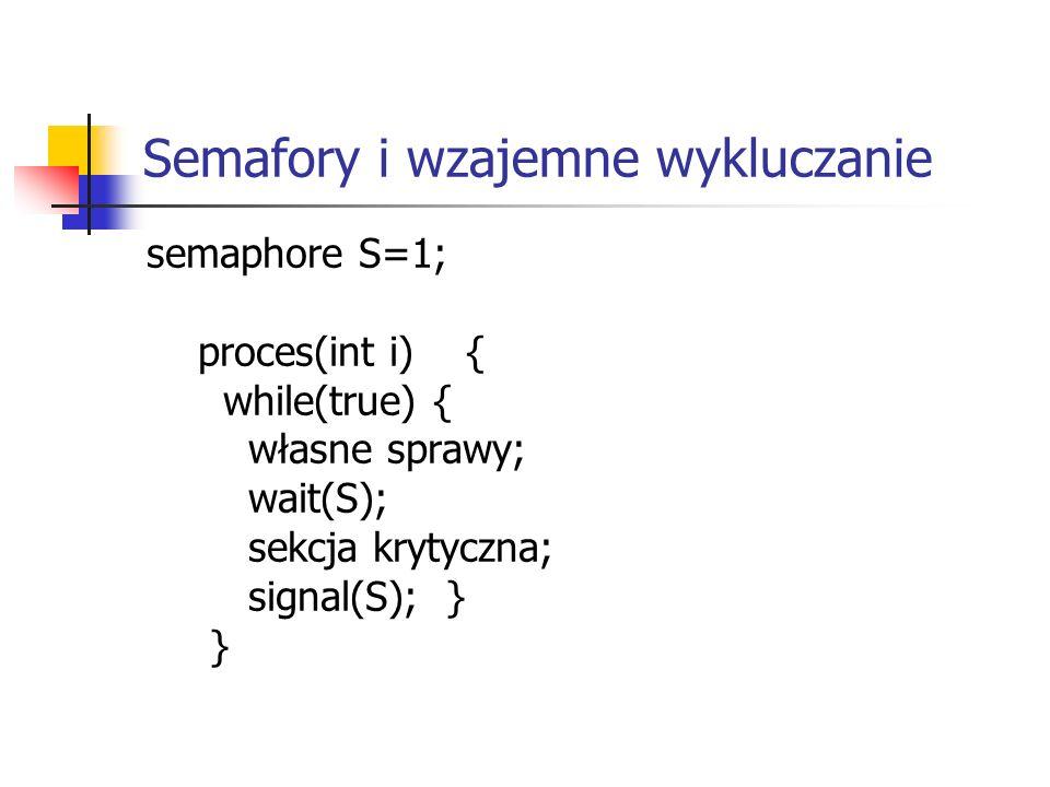 Semafory i wzajemne wykluczanie semaphore S=1; proces(int i) { while(true) { własne sprawy; wait(S); sekcja krytyczna; signal(S); } }