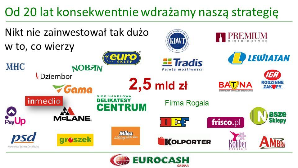 Od 20 lat konsekwentnie wdrażamy naszą strategię Nikt nie zainwestował tak dużo w to, co wierzy MHC 2,5 mld zł Firma Rogala