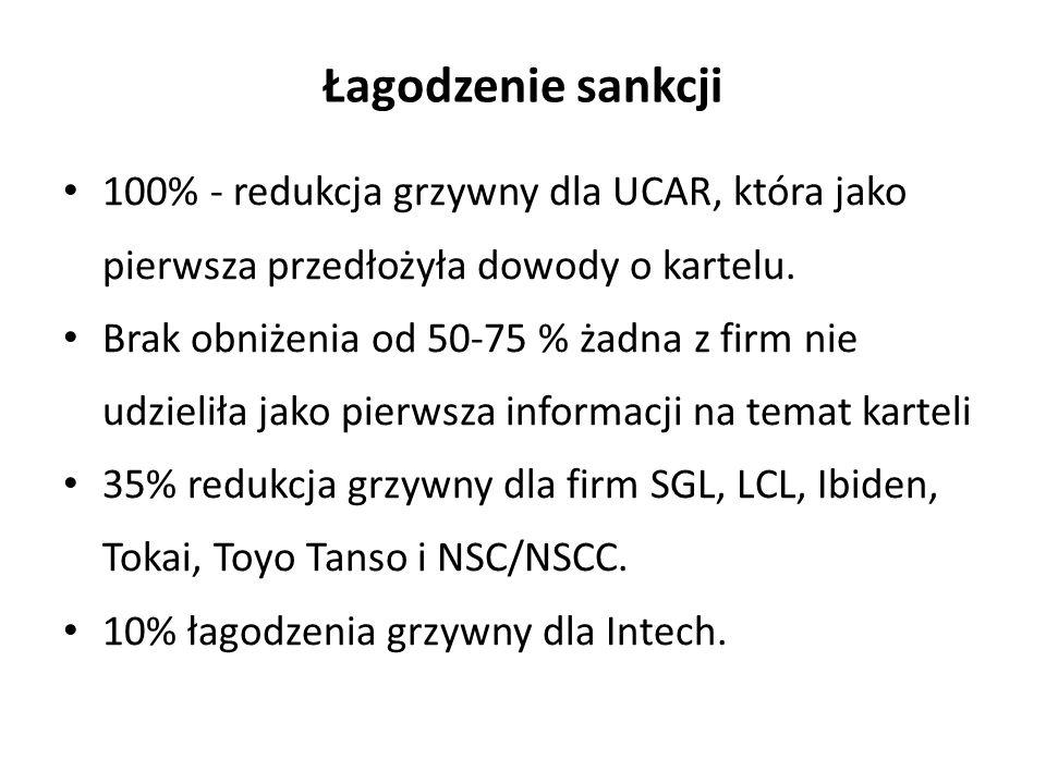 Łagodzenie sankcji 100% - redukcja grzywny dla UCAR, która jako pierwsza przedłożyła dowody o kartelu. Brak obniżenia od 50-75 % żadna z firm nie udzi