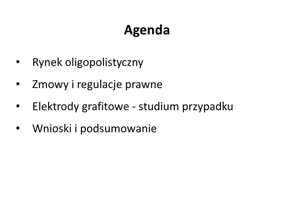 Agenda Rynek oligopolistyczny Zmowy i regulacje prawne Elektrody grafitowe - studium przypadku Wnioski i podsumowanie