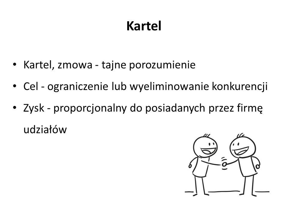 Kartel Kartel, zmowa - tajne porozumienie Cel - ograniczenie lub wyeliminowanie konkurencji Zysk - proporcjonalny do posiadanych przez firmę udziałów