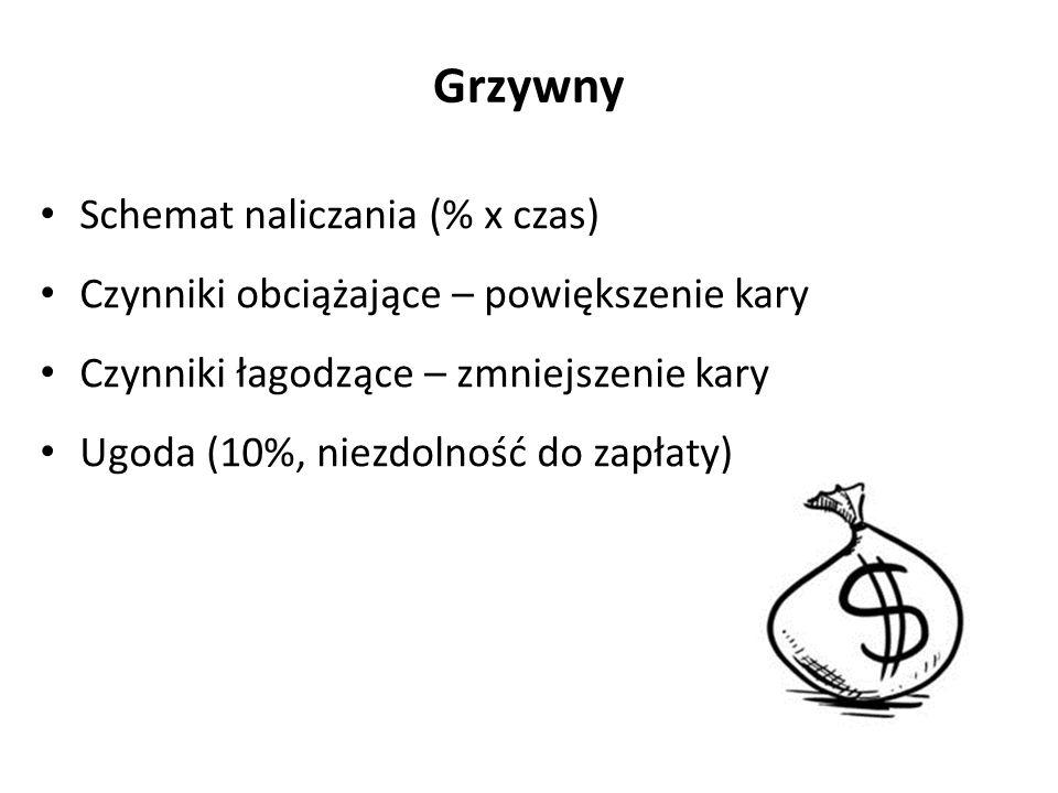 Grzywny Schemat naliczania (% x czas) Czynniki obciążające – powiększenie kary Czynniki łagodzące – zmniejszenie kary Ugoda (10%, niezdolność do zapłaty)