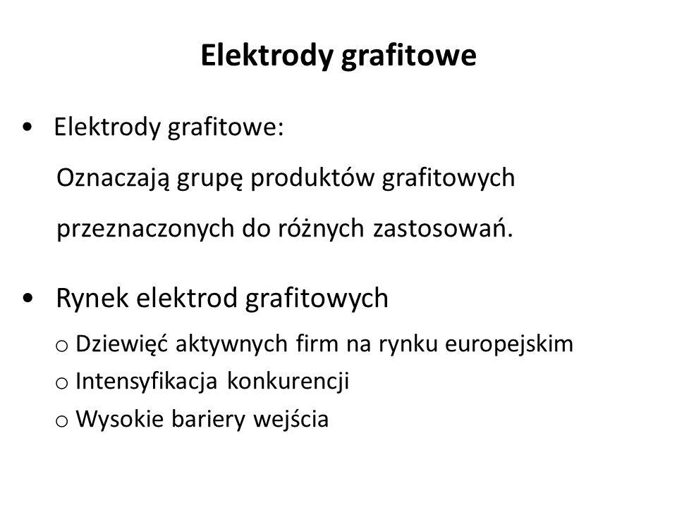 Elektrody grafitowe: Oznaczają grupę produktów grafitowych przeznaczonych do różnych zastosowań. Rynek elektrod grafitowych o Dziewięć aktywnych firm