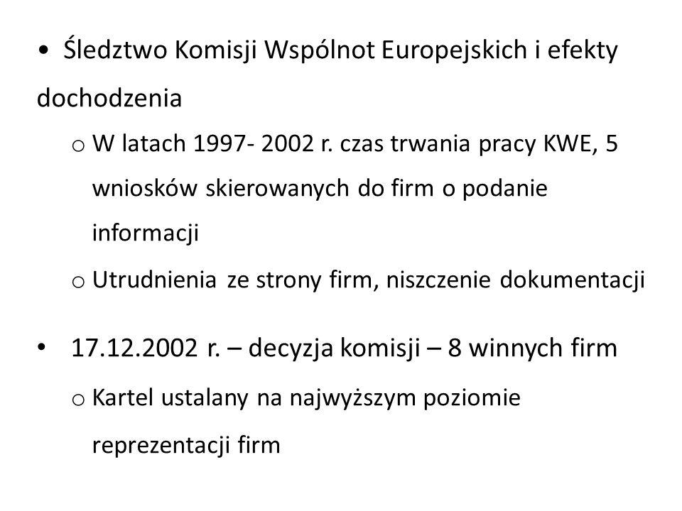 Śledztwo Komisji Wspólnot Europejskich i efekty dochodzenia o W latach 1997- 2002 r. czas trwania pracy KWE, 5 wniosków skierowanych do firm o podanie
