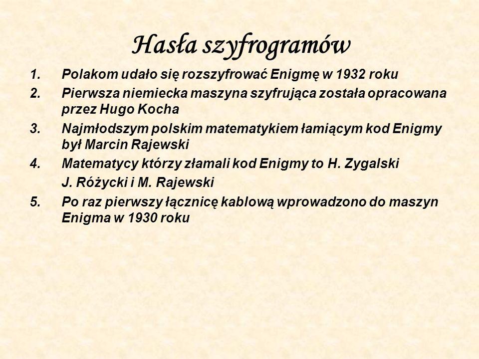Hasła szyfrogramów 1.Polakom udało się rozszyfrować Enigmę w 1932 roku 2.Pierwsza niemiecka maszyna szyfrująca została opracowana przez Hugo Kocha 3.Najmłodszym polskim matematykiem łamiącym kod Enigmy był Marcin Rajewski 4.Matematycy którzy złamali kod Enigmy to H.