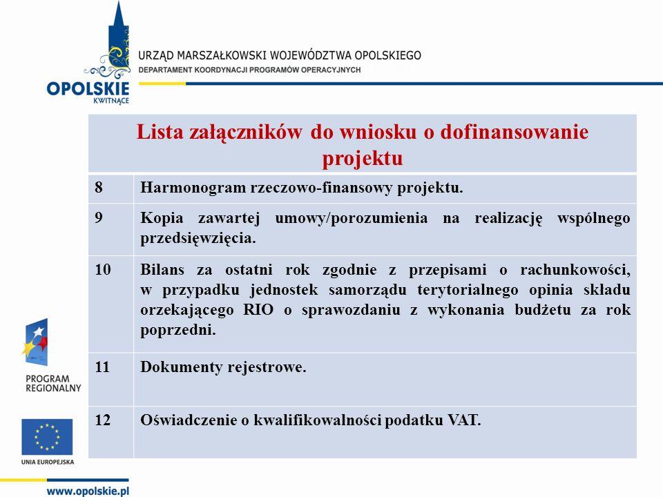 Lista załączników do wniosku o dofinansowanie projektu 8Harmonogram rzeczowo-finansowy projektu. 9Kopia zawartej umowy/porozumienia na realizację wspó