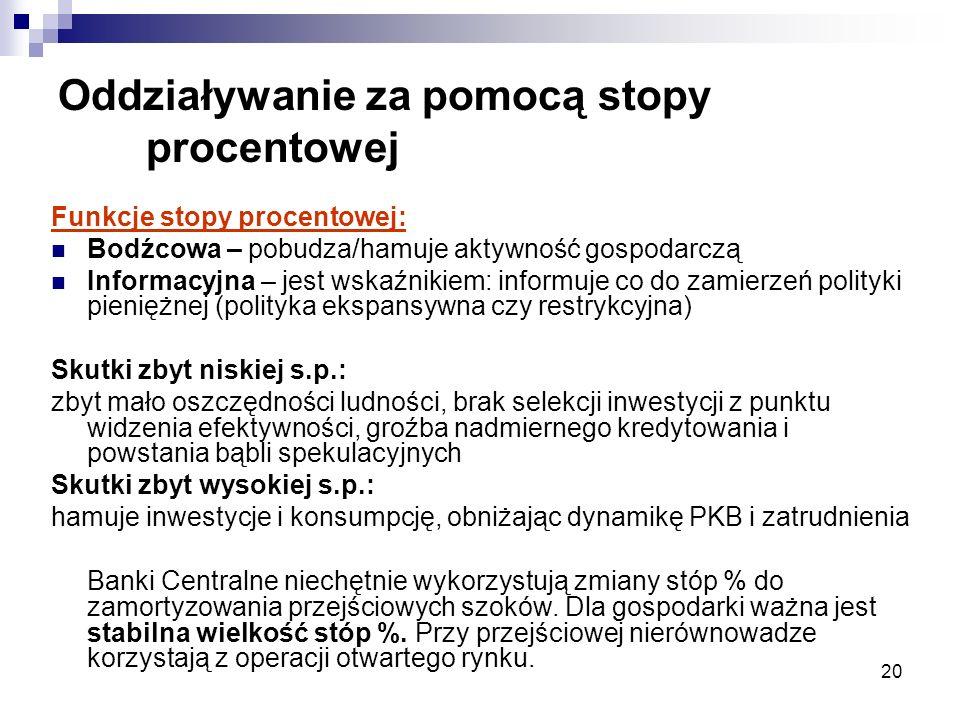 20 Oddziaływanie za pomocą stopy procentowej Funkcje stopy procentowej: Bodźcowa – pobudza/hamuje aktywność gospodarczą Informacyjna – jest wskaźnikie