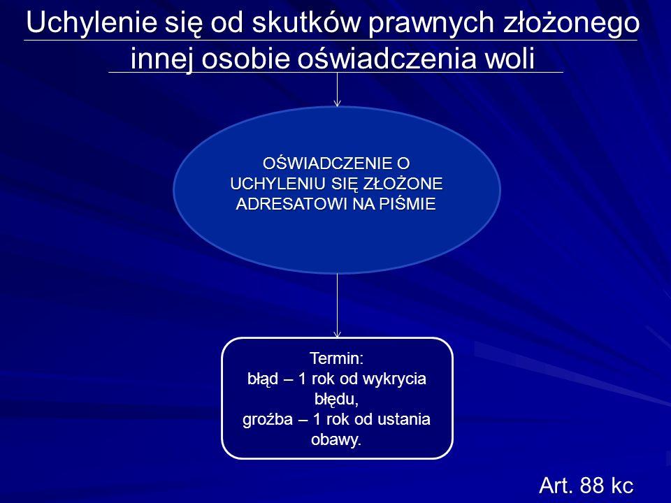 Uchylenie się od skutków prawnych złożonego innej osobie oświadczenia woli OŚWIADCZENIE O UCHYLENIU SIĘ ZŁOŻONE ADRESATOWI NA PIŚMIE Art. 88 kc Termin