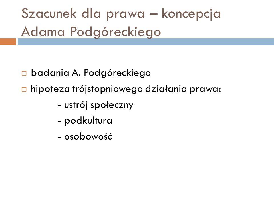 Szacunek dla prawa – koncepcja Adama Podgóreckiego  badania A. Podgóreckiego  hipoteza trójstopniowego działania prawa: - ustrój społeczny - podkult