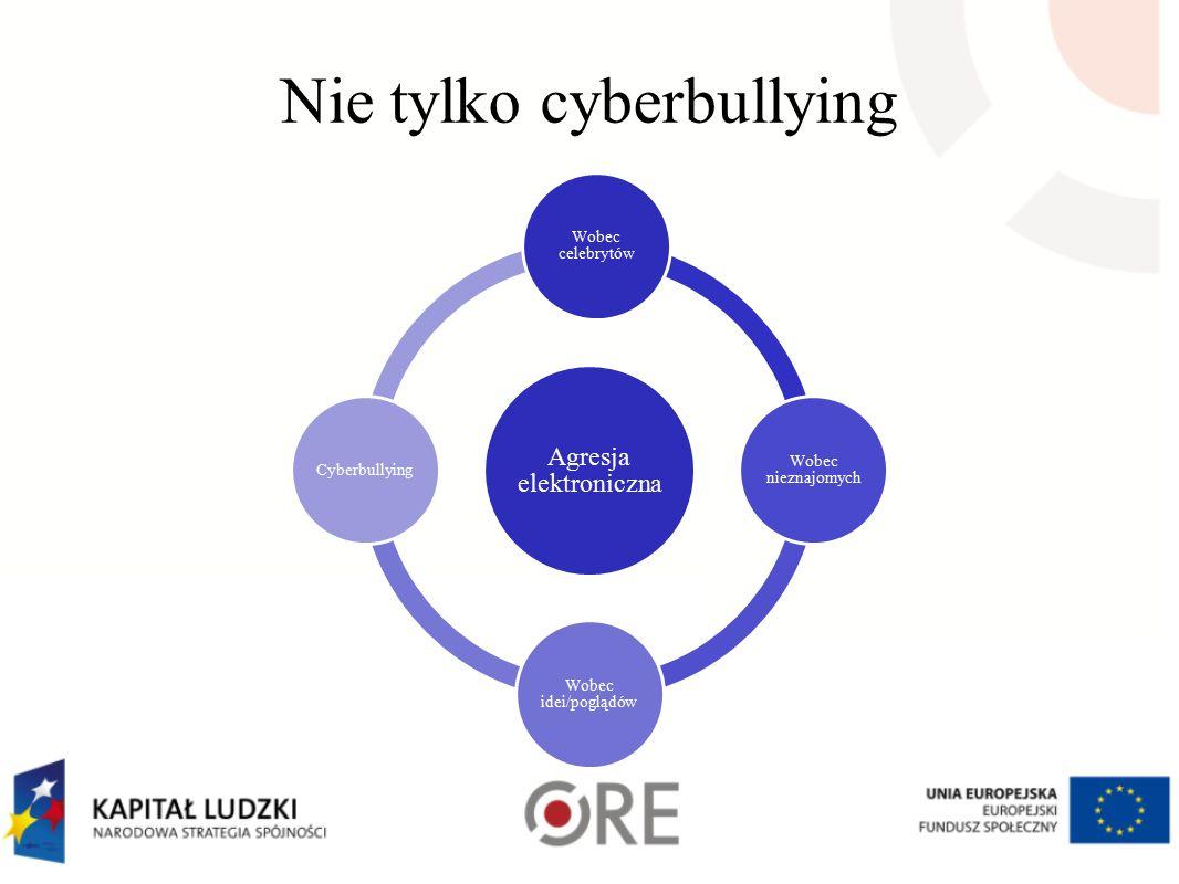 Nie tylko cyberbullying Agresja elektroniczna Wobec celebrytów Wobec nieznajomych Wobec idei/poglądów Cyberbullying
