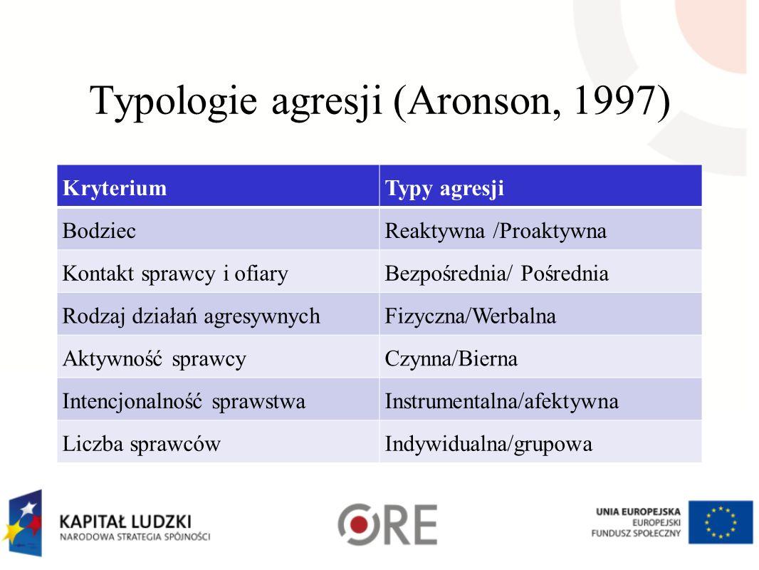 Typologie agresji (Aronson, 1997) KryteriumTypy agresji BodziecReaktywna /Proaktywna Kontakt sprawcy i ofiaryBezpośrednia/ Pośrednia Rodzaj działań ag