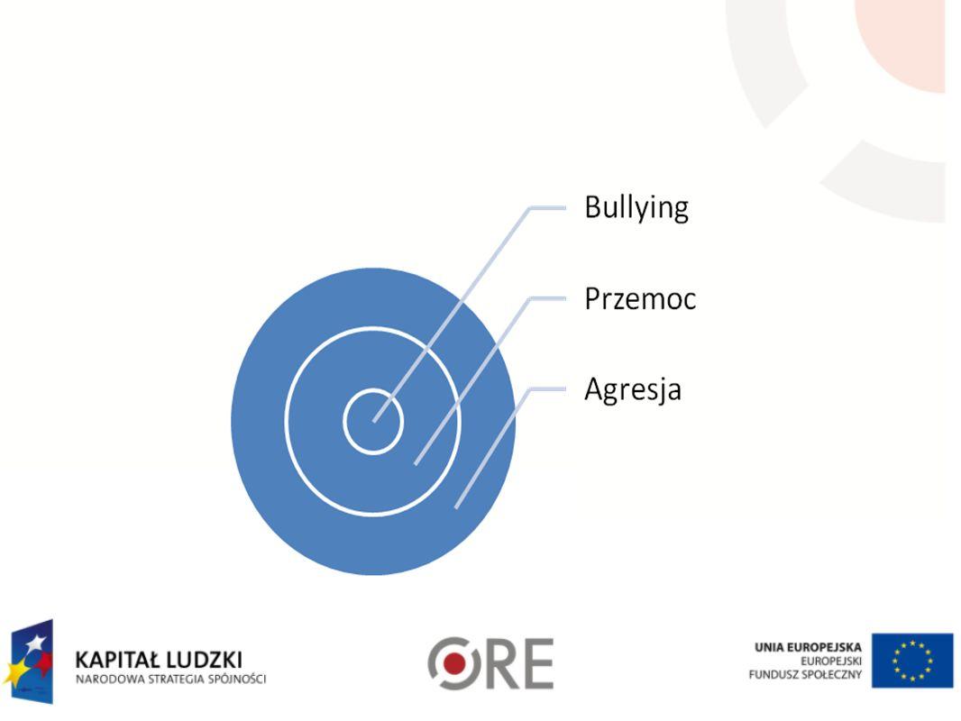 Zaangażowani w przemoc rówieśniczą – nie myślmy jedynie o ofiarach i sprawcach Ofiary Sprawcy Sprawco-ofiary Świadkowie (ok.