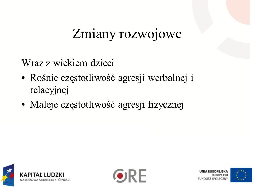Dziękuję www.jacekpyzalski.pl Projekt współfinansowany z Unii Europejskiej w ramach Europejskiego Funduszu Społecznego