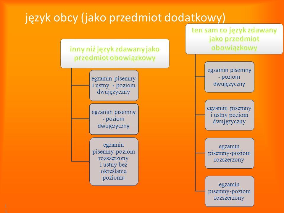 język obcy (jako przedmiot dodatkowy) 13 egzamin pisemny i ustny - poziom dwujęzyczny egzamin pisemny - poziom dwujęzyczny egzamin pisemny-poziom rozs