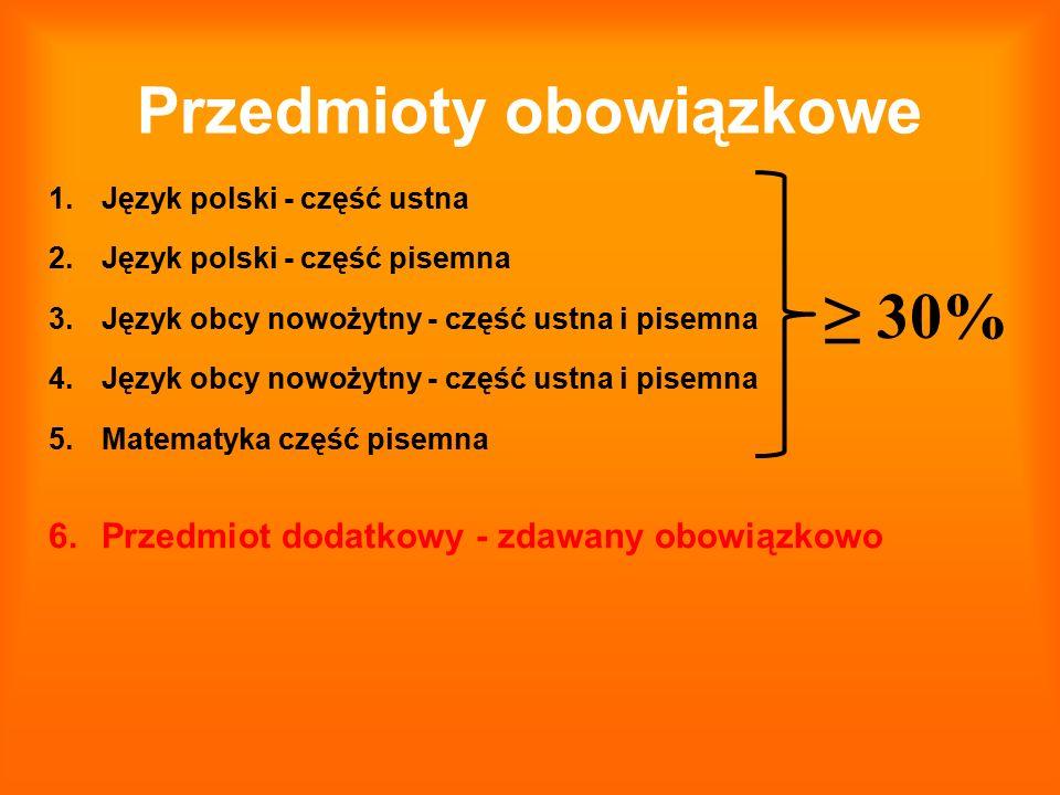 Przedmioty obowiązkowe 1.Język polski - część ustna 2.Język polski - część pisemna 3.Język obcy nowożytny - część ustna i pisemna 4.Język obcy nowożyt